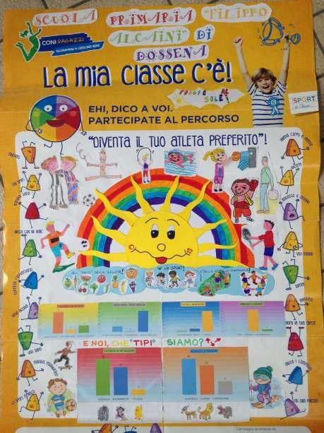 Sport di classe in Lombardia. Gli istituti scelti per il miglior percorso valoriale